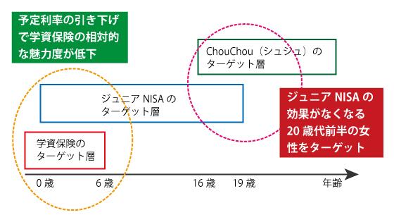 chouchou-2